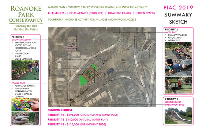 2019 PIAC Sketch Plan RP Conservancy x660
